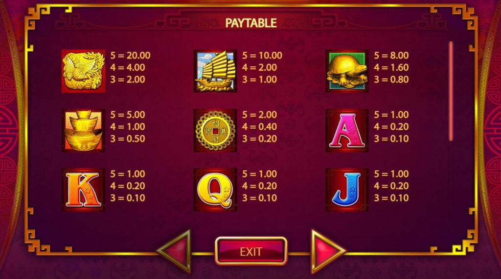 88 Fortunes Slot Symbols