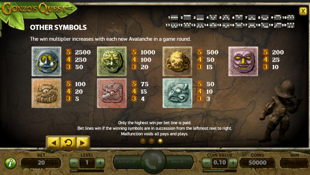 Gozno's Quest Slot paytable