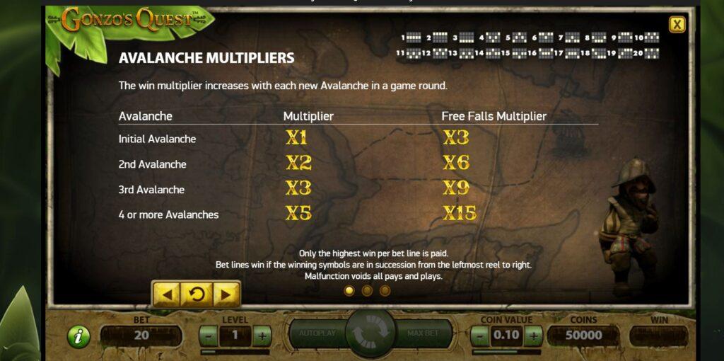 Gonzo's Quest multiplier