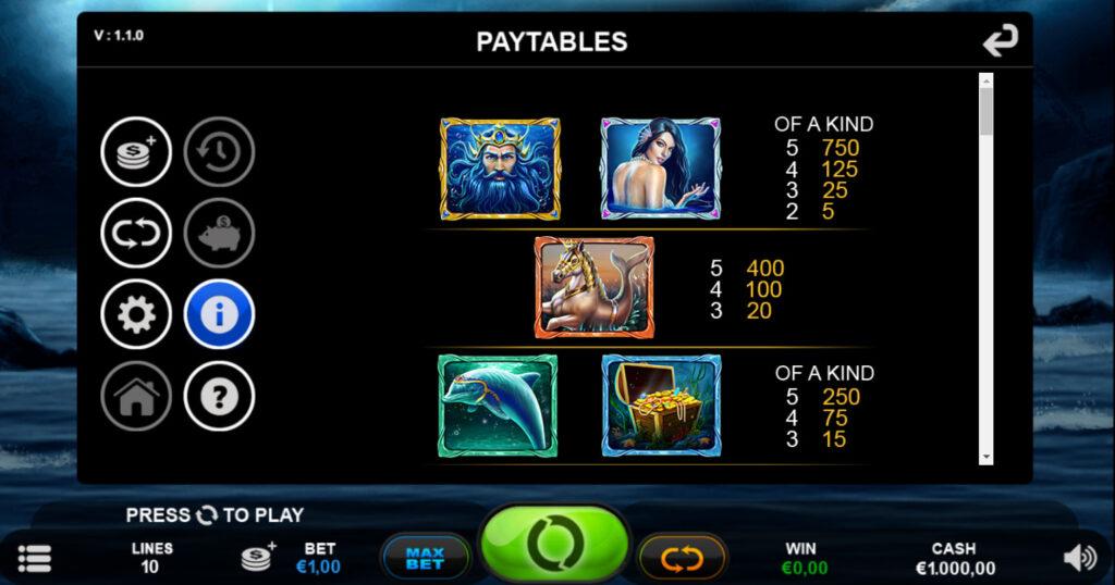 Neptune Rises Slot paytable
