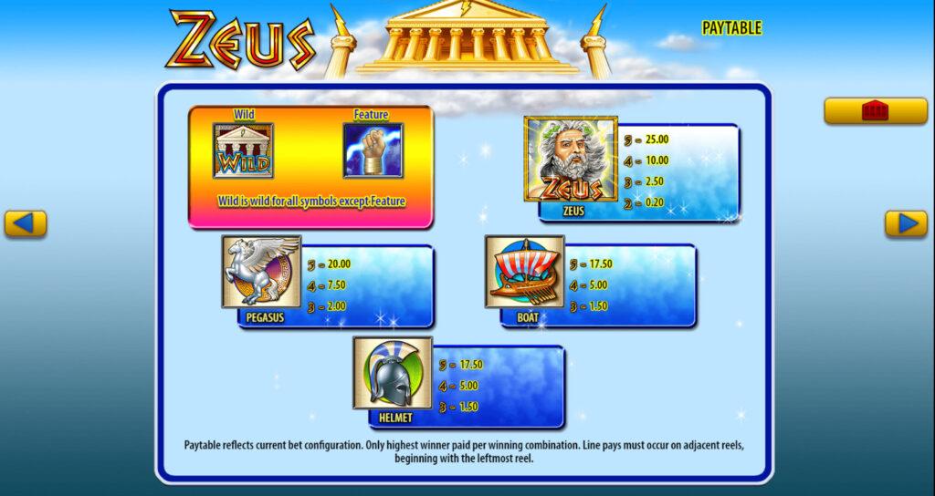 Zeus Slot paytable